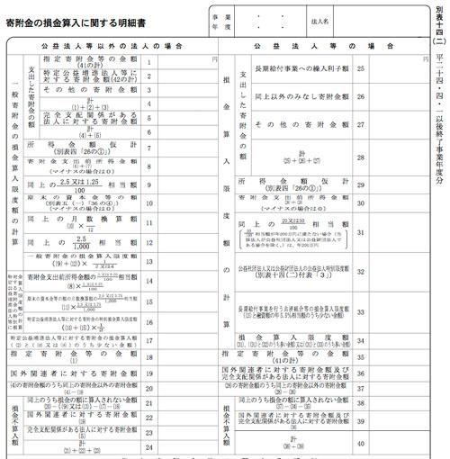 別表14(2) 寄附金の損金算入に関する明細書